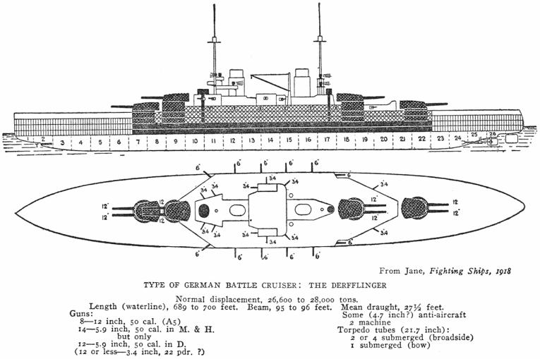 Derrflinger class battlecruiser